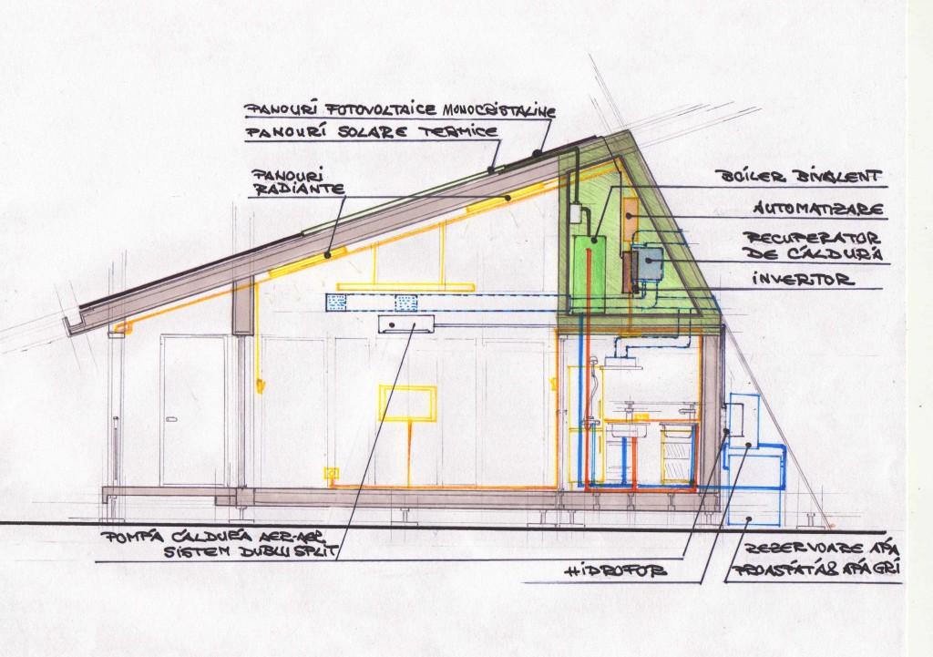 concept 2 1024x721 Casa
